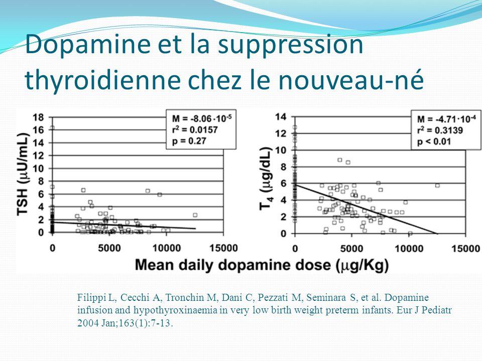 Dopamine et la suppression thyroidienne chez le nouveau-né Filippi L, Cecchi A, Tronchin M, Dani C, Pezzati M, Seminara S, et al.