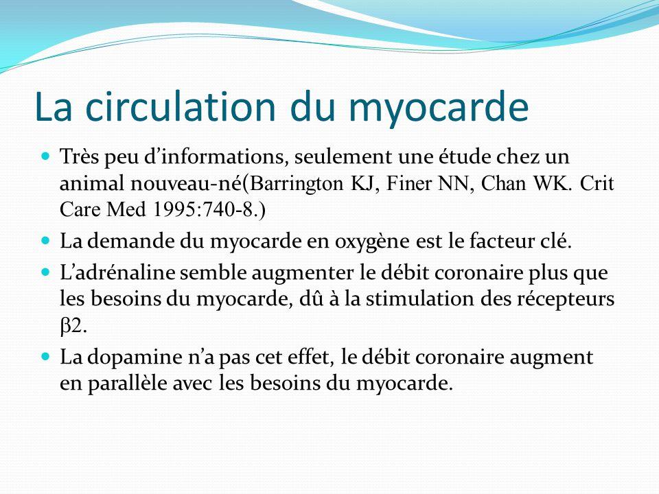 La circulation du myocarde Très peu dinformations, seulement une étude chez un animal nouveau-né( Barrington KJ, Finer NN, Chan WK.