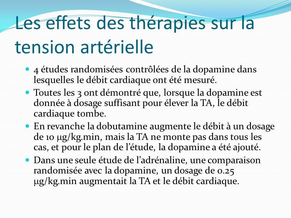 Les effets des thérapies sur la tension artérielle 4 études randomisées contrôlées de la dopamine dans lesquelles le débit cardiaque ont été mesuré.