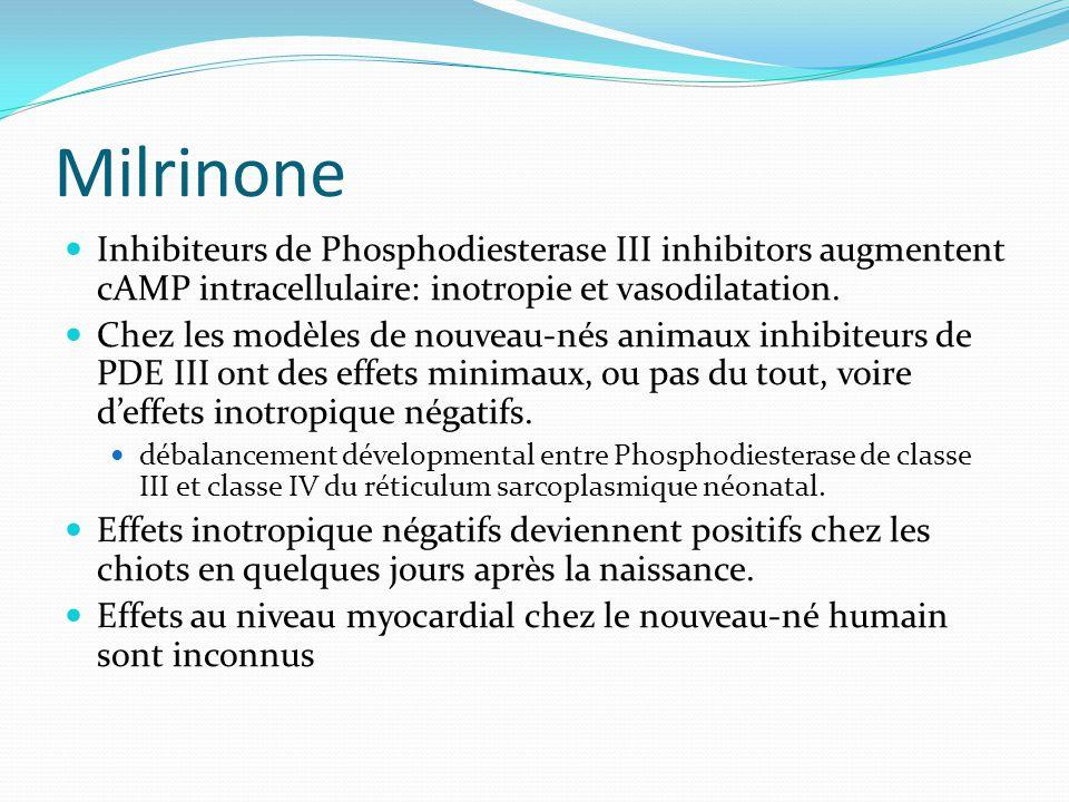 Milrinone Inhibiteurs de Phosphodiesterase III inhibitors augmentent cAMP intracellulaire: inotropie et vasodilatation.