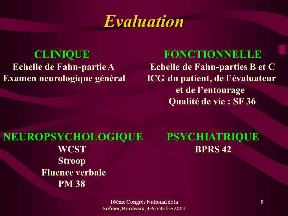 16ème Congrès National de la Sofmer, Bordeaux, 4-6 octobre 2001 9 Evaluation CLINIQUE FONCTIONNELLE Echelle de Fahn-partie A Echelle de Fahn-parties B