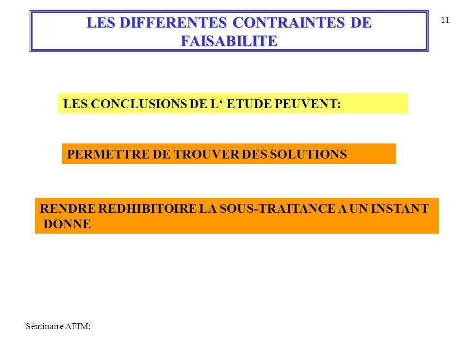 Séminaire AFIM: 11 LES DIFFERENTES CONTRAINTES DE FAISABILITE LES CONCLUSIONS DE L ETUDE PEUVENT: PERMETTRE DE TROUVER DES SOLUTIONS RENDRE REDHIBITOI