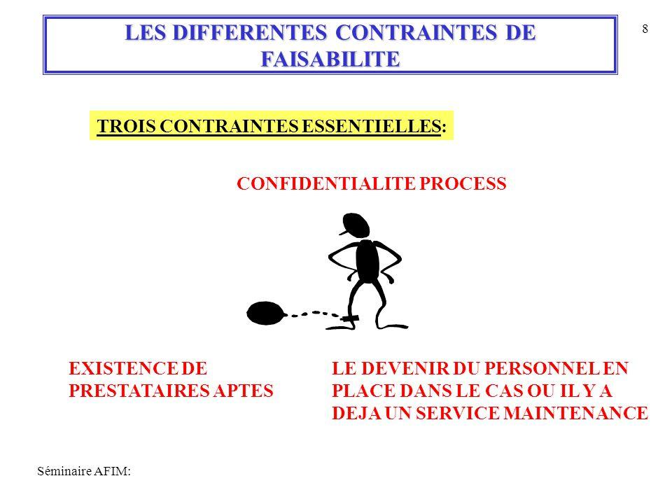 Séminaire AFIM: 8 LES DIFFERENTES CONTRAINTES DE FAISABILITE TROIS CONTRAINTES ESSENTIELLES: CONFIDENTIALITE PROCESS EXISTENCE DE PRESTATAIRES APTES L