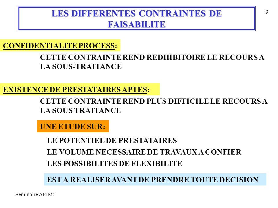 Séminaire AFIM: 9 LES DIFFERENTES CONTRAINTES DE FAISABILITE CONFIDENTIALITE PROCESS: CETTE CONTRAINTE REND REDHIBITOIRE LE RECOURS A LA SOUS-TRAITANCE EXISTENCE DE PRESTATAIRES APTES: CETTE CONTRAINTE REND PLUS DIFFICILE LE RECOURS A LA SOUS TRAITANCE UNE ETUDE SUR: LE POTENTIEL DE PRESTATAIRES LE VOLUME NECESSAIRE DE TRAVAUX A CONFIER LES POSSIBILITES DE FLEXIBILITE EST A REALISER AVANT DE PRENDRE TOUTE DECISION