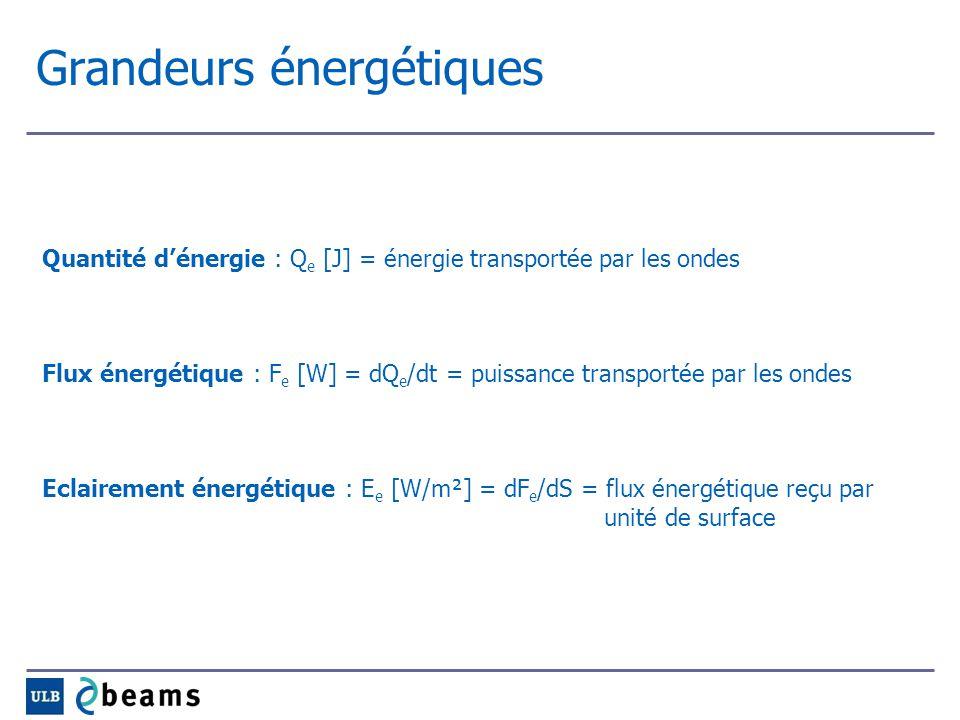 Grandeurs énergétiques Quantité dénergie : Q e [J] = énergie transportée par les ondes Flux énergétique : F e [W] = dQ e /dt = puissance transportée p