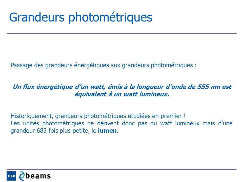 Grandeurs photométriques Flux lumineux [lm] Sensibilité de lorgane visuel dépend de la longueur donde coefficient V(λ) K M = coefficient assurant la correspondance dimensionnelle = 683 lm/W