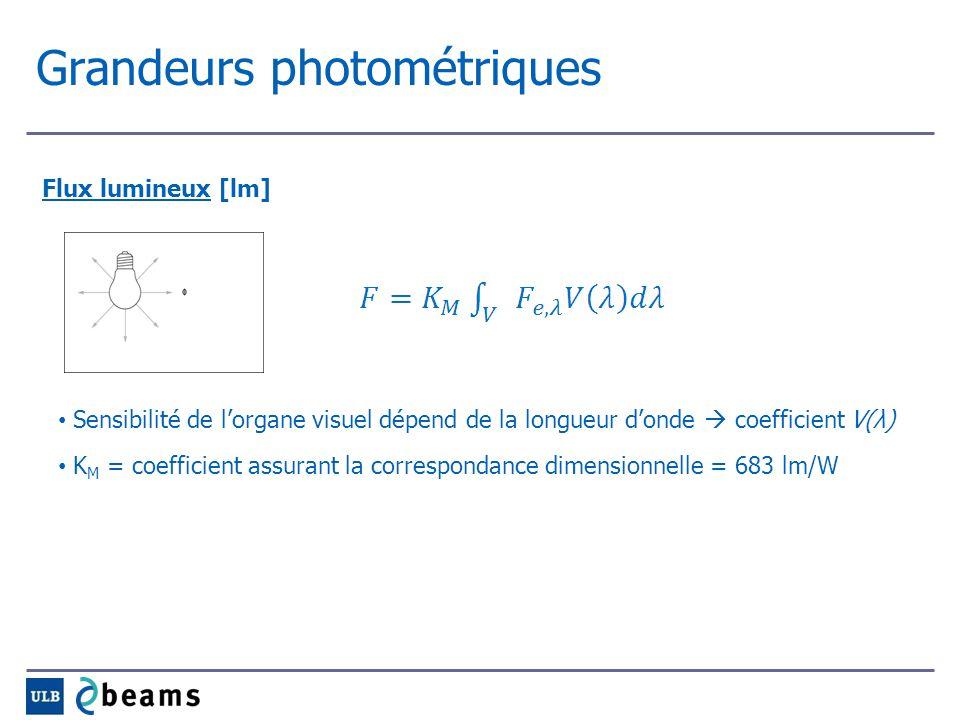 Grandeurs photométriques Flux lumineux [lm] Sensibilité de lorgane visuel dépend de la longueur donde coefficient V(λ) K M = coefficient assurant la c