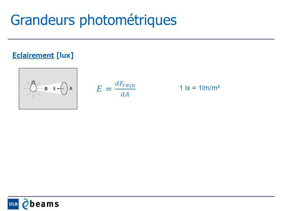 Grandeurs photométriques Eclairement [lux] 1 lx = 1lm/m²