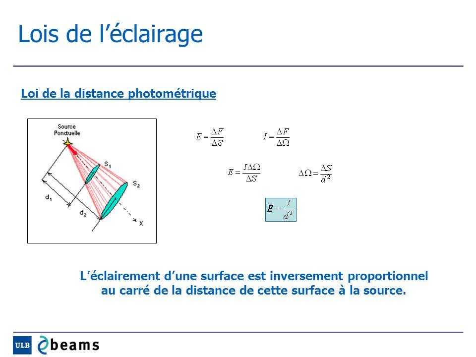 Lois de léclairage Loi de la distance photométrique Léclairement dune surface est inversement proportionnel au carré de la distance de cette surface à