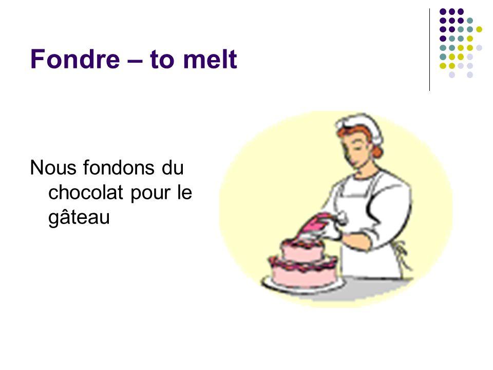 QUIZ Listening Recognizing and identifying prices for food Writing Using du/de la/de l/des or au/à la/aux with food Conjugating –RE verbs