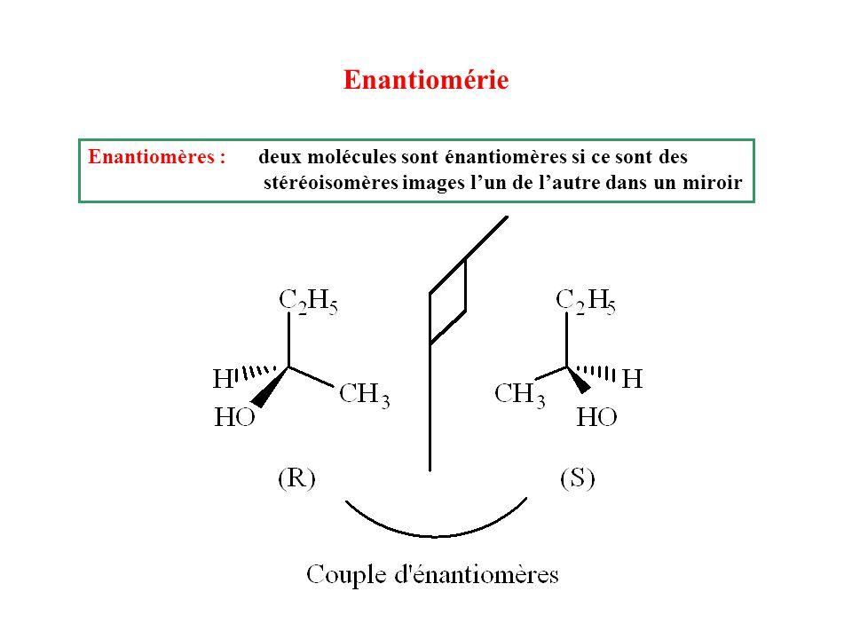 Enantiomérie Enantiomères : deux molécules sont énantiomères si ce sont des stéréoisomères images lun de lautre dans un miroir