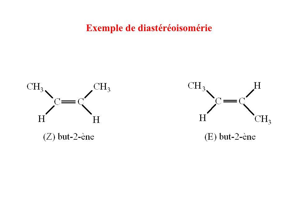 Exemple de diastéréoisomérie
