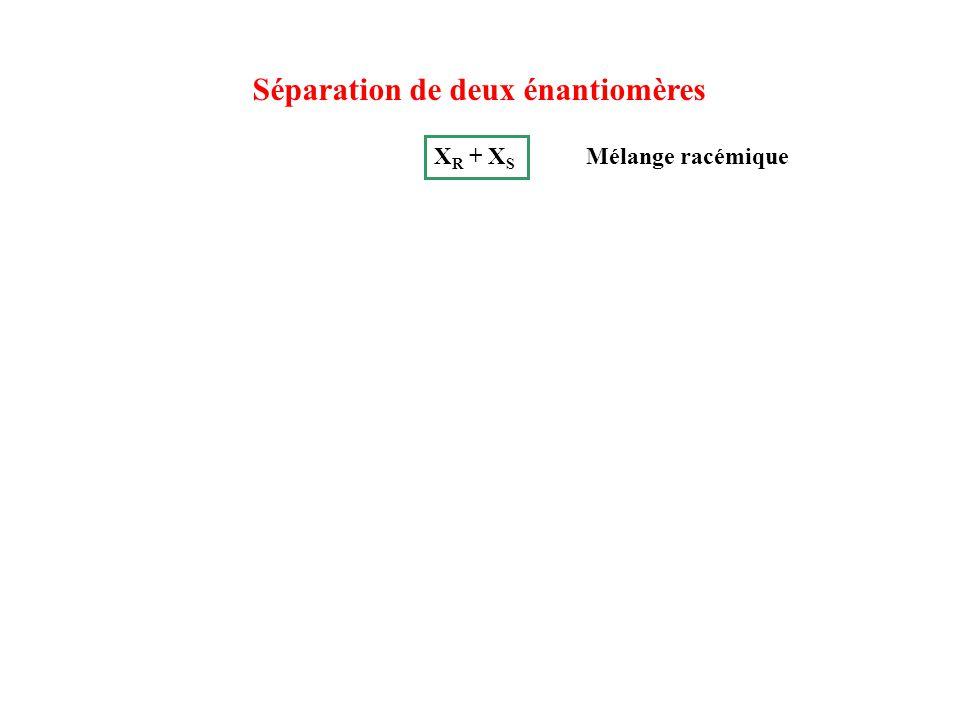 Séparation de deux énantiomères X R + X S Mélange racémique
