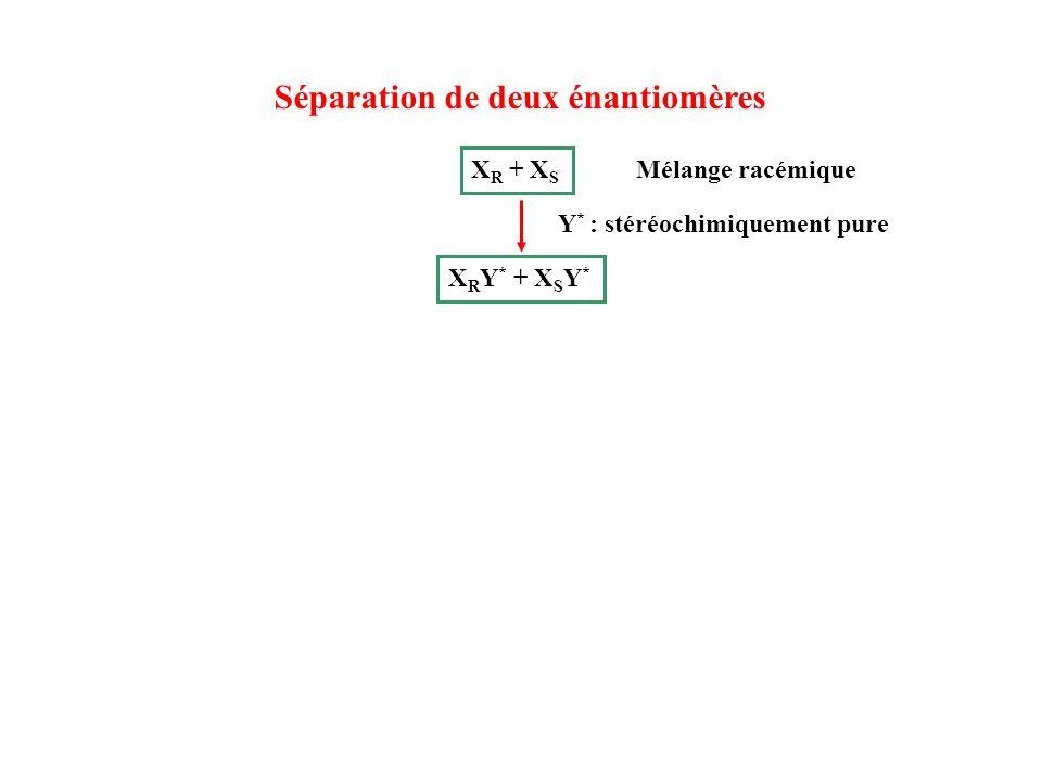 Séparation de deux énantiomères X R + X S Mélange racémique X R Y * + X S Y * Y * : stéréochimiquement pure