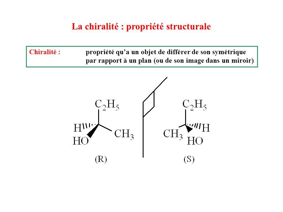 La chiralité : propriété structurale Chiralité : propriété qua un objet de différer de son symétrique par rapport à un plan (ou de son image dans un m