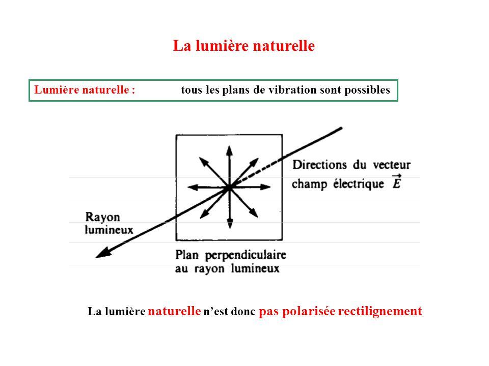 La lumière naturelle Lumière naturelle : tous les plans de vibration sont possibles La lumière naturelle nest donc pas polarisée rectilignement