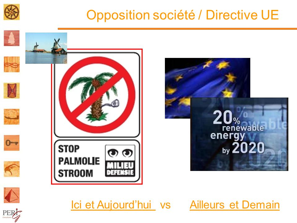 Opposition société / Directive UE Ici et Aujourdhui vs Ailleurs et Demain