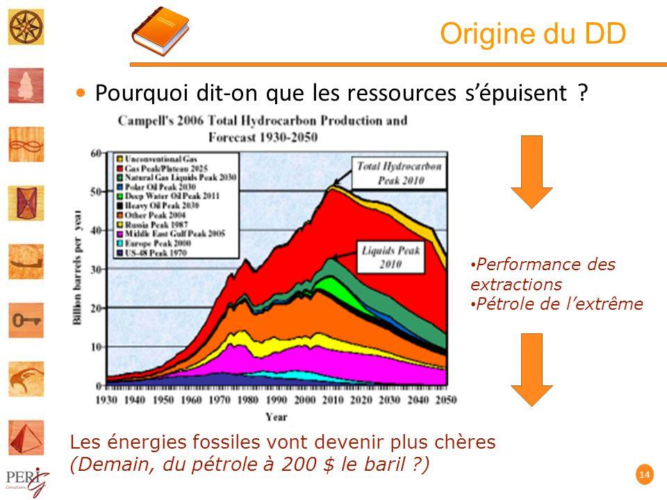 Origine du DD 14 Pourquoi dit-on que les ressources sépuisent .