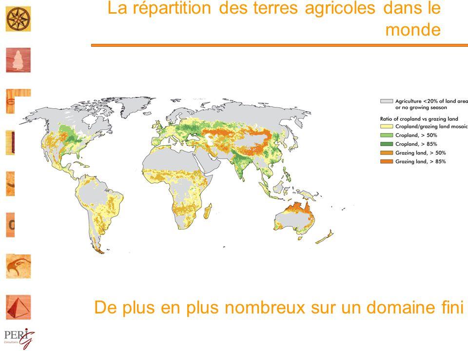 La répartition des terres agricoles dans le monde De plus en plus nombreux sur un domaine fini