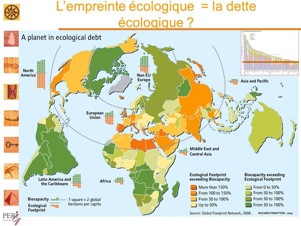 Lempreinte écologique = la dette écologique ?
