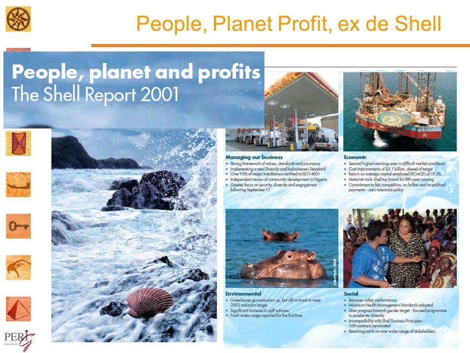 People, Planet Profit, ex de Shell