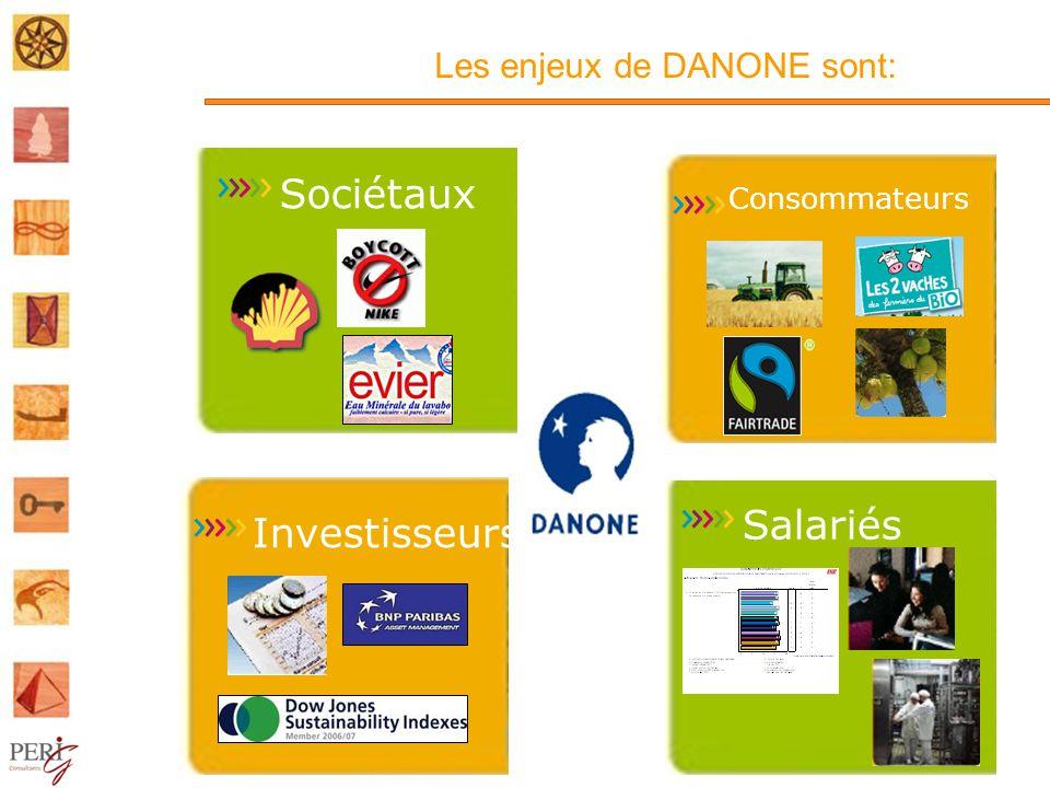 Les enjeux de DANONE sont: Sociétaux Consommateurs Investisseurs Salariés