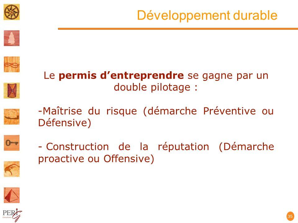 Développement durable 35 Le permis dentreprendre se gagne par un double pilotage : -Maîtrise du risque (démarche Préventive ou Défensive) - Construction de la réputation (Démarche proactive ou Offensive)