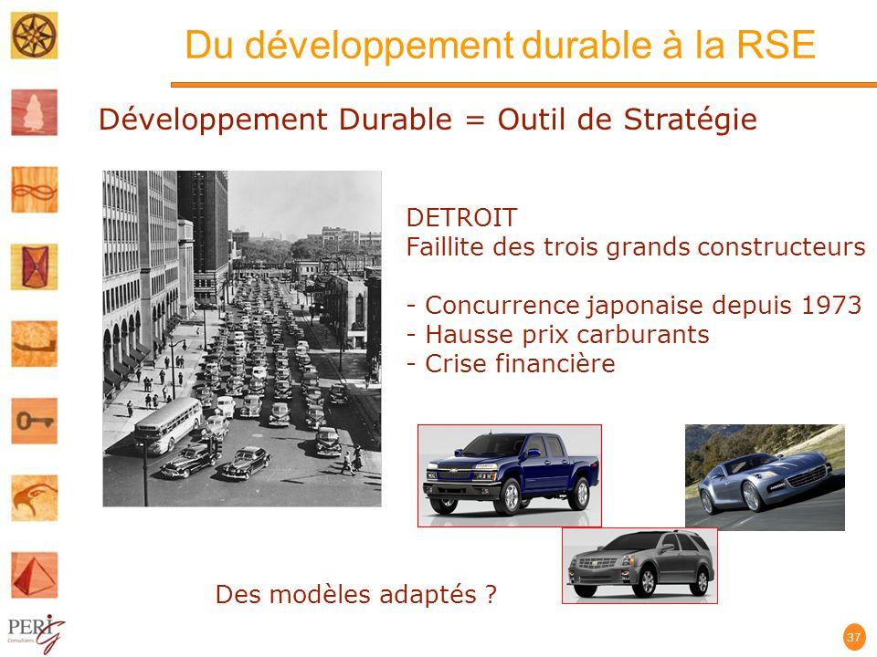 Du développement durable à la RSE 37 Développement Durable = Outil de Stratégie DETROIT Faillite des trois grands constructeurs - Concurrence japonaise depuis 1973 - Hausse prix carburants - Crise financière Des modèles adaptés ?