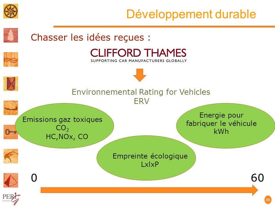 Développement durable 39 Chasser les idées reçues : Environnemental Rating for Vehicles ERV Emissions gaz toxiques CO 2 HC,NOx, CO Empreinte écologique LxlxP Energie pour fabriquer le véhicule kWh 060