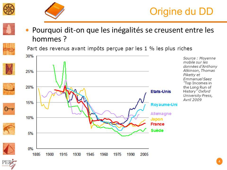 Origine du DD 4 Pourquoi dit-on que les inégalités se creusent entre les hommes .