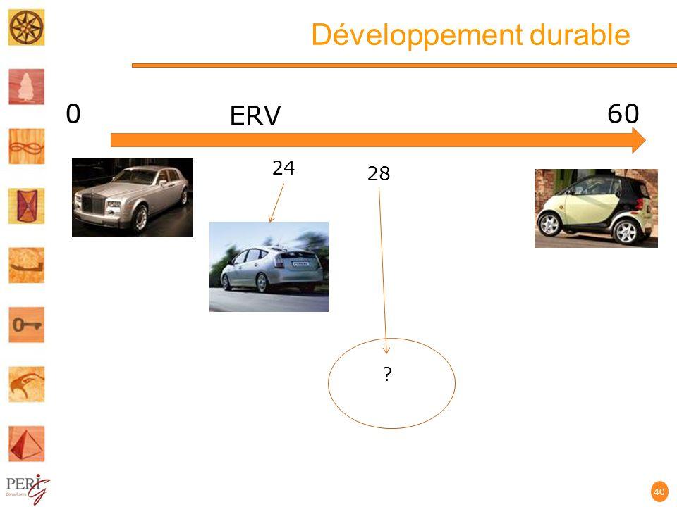 Développement durable 40 24 28 ? ERV 060