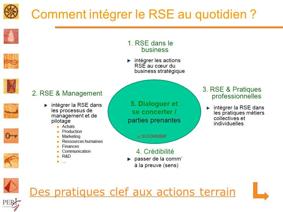 Comment intégrer le RSE au quotidien ? Des pratiques clef aux actions terrain