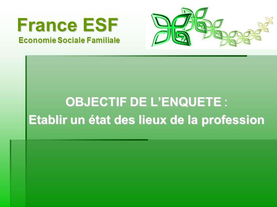 France ESF Economie Sociale Familiale OBJECTIF DE LENQUETE : Etablir un état des lieux de la profession