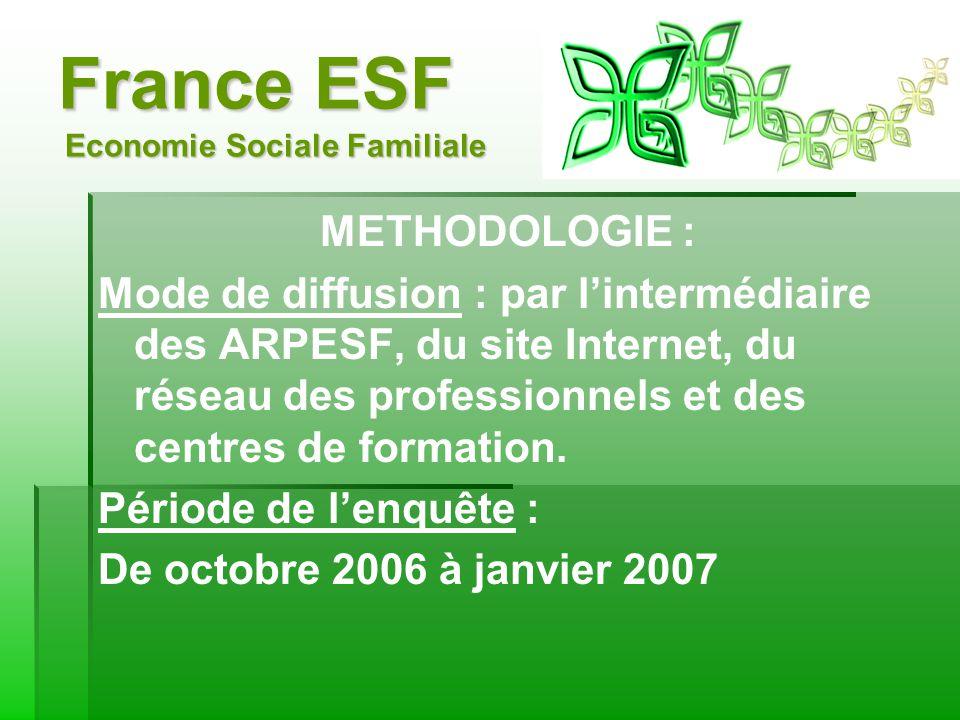 France ESF Economie Sociale Familiale METHODOLOGIE : Mode de diffusion : par lintermédiaire des ARPESF, du site Internet, du réseau des professionnels et des centres de formation.