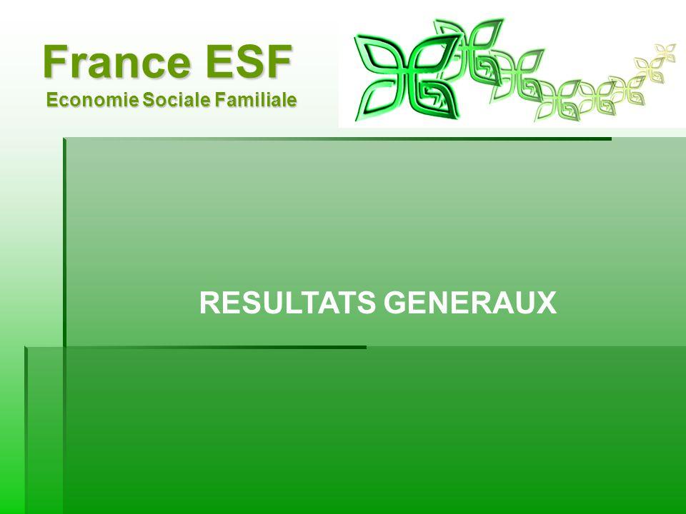 France ESF Economie Sociale Familiale RESULTATS GENERAUX