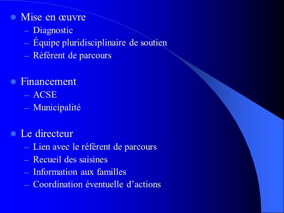 Mise en œuvre – Diagnostic – Équipe pluridisciplinaire de soutien – Référent de parcours Financement – ACSE – Municipalité Le directeur – Lien avec le référent de parcours – Recueil des saisines – Information aux familles – Coordination éventuelle dactions