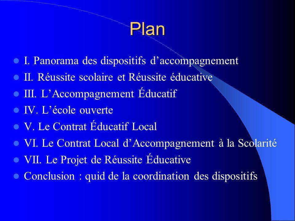 Plan I.Panorama des dispositifs daccompagnement II.