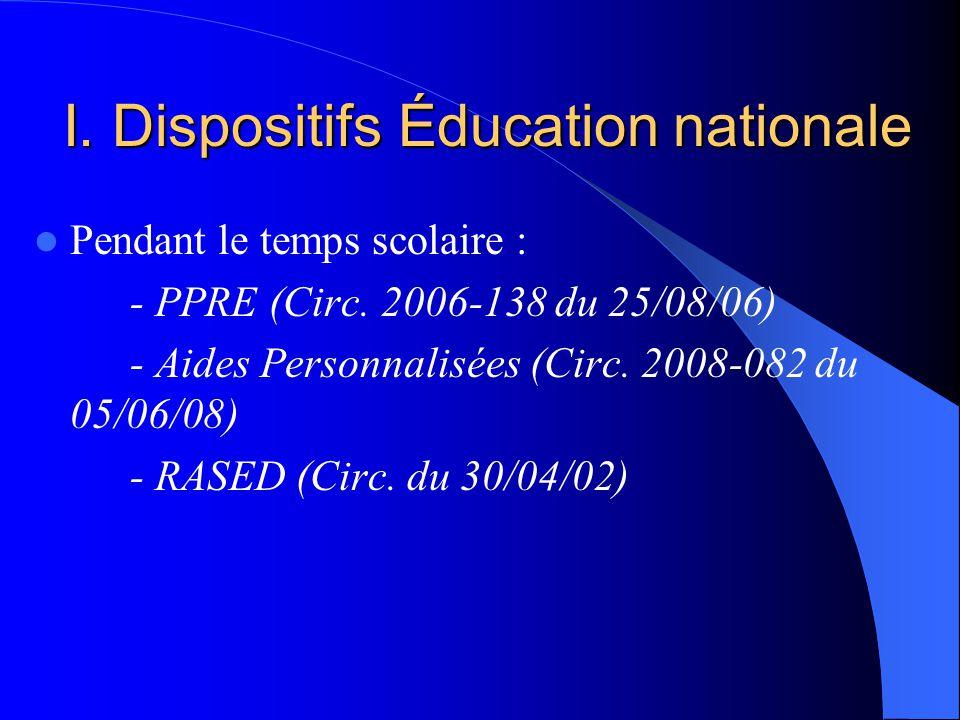 VI.Le Contrat Local dAccompagnement à la Scolarité Les textes : Circ.