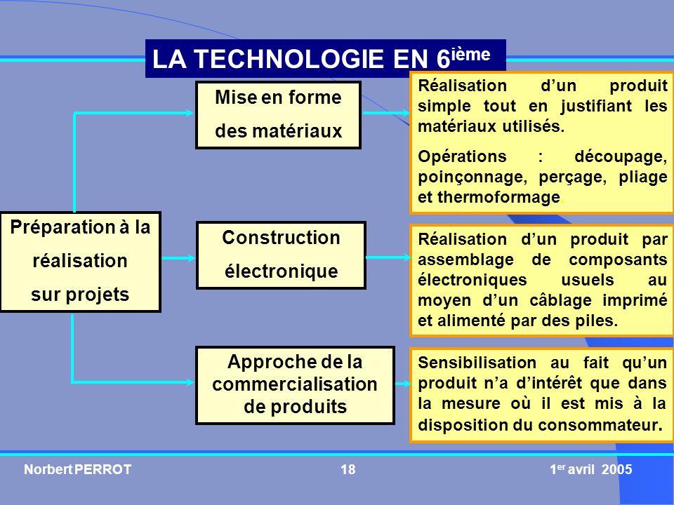 Norbert PERROT 1 er avril 200518 LA TECHNOLOGIE EN 6 ième Préparation à la réalisation sur projets Mise en forme des matériaux Construction électroniq