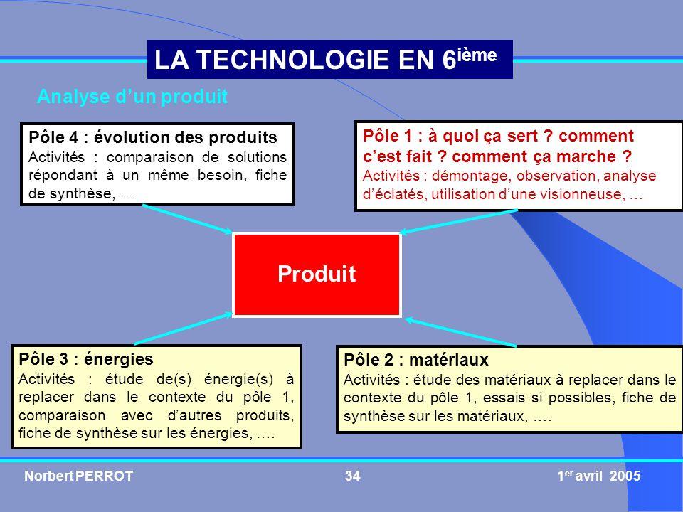 Norbert PERROT 1 er avril 200534 LA TECHNOLOGIE EN 6 ième Produit Pôle 1 : à quoi ça sert ? comment cest fait ? comment ça marche ? Activités : démont
