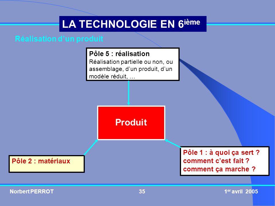 Norbert PERROT 1 er avril 200535 LA TECHNOLOGIE EN 6 ième Produit Pôle 1 : à quoi ça sert ? comment cest fait ? comment ça marche ? Pôle 2 : matériaux