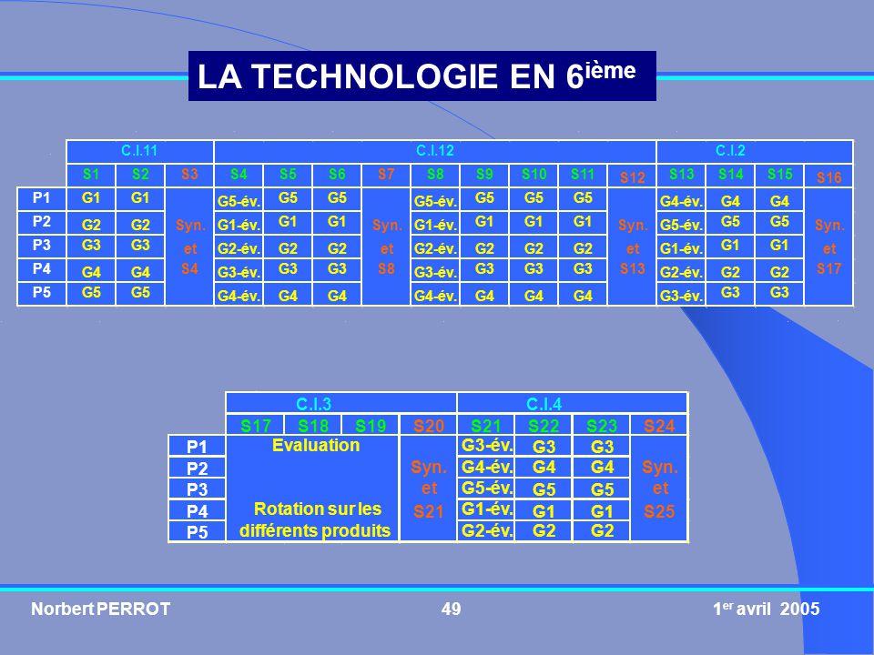 Norbert PERROT 1 er avril 200549 LA TECHNOLOGIE EN 6 ième C.I.3C.I.4 S17S18S19S20S21S22S23S24 P1 EvaluationG3-év. G3 P2 Syn.G4-év.G4 Syn. P3 etG5-év.