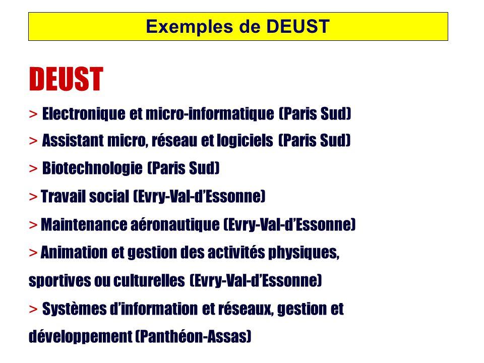 Exemples de DEUST DEUST > Electronique et micro-informatique (Paris Sud) > Assistant micro, réseau et logiciels (Paris Sud) > Biotechnologie (Paris Su