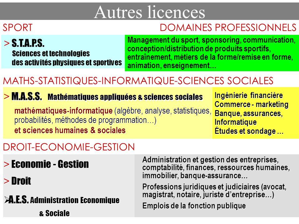 Autres licences SPORTDOMAINES PROFESSIONNELS > S.T.A.P.S. Sciences et technologies des activités physiques et sportives > S.T.A.P.S. Sciences et techn