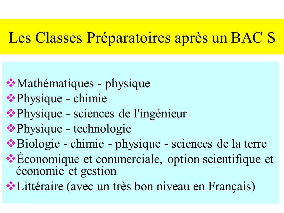 Les Classes Préparatoires après un BAC S Mathématiques - physique Physique - chimie Physique - sciences de l'ingénieur Physique - technologie Biologie