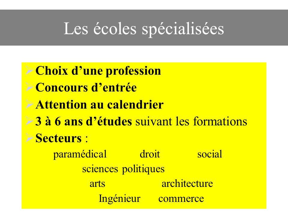 Les écoles spécialisées Choix dune profession Concours dentrée Attention au calendrier 3 à 6 ans détudes suivant les formations Secteurs : paramédical