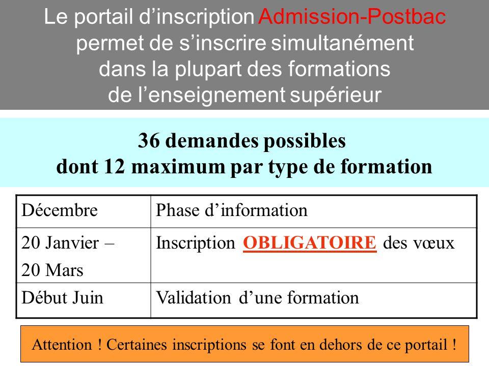 Le portail dinscription Admission-Postbac permet de sinscrire simultanément dans la plupart des formations de lenseignement supérieur DécembrePhase di