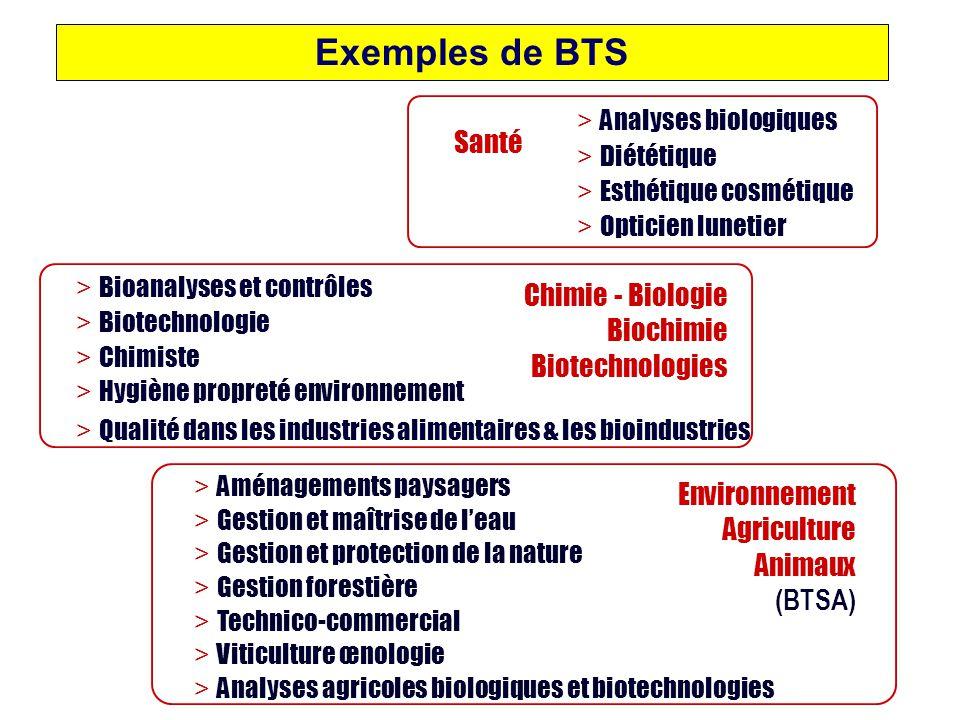 Exemples de BTS > Analyses biologiques > Diététique > Esthétique cosmétique > Opticien lunetier Santé > Bioanalyses et contrôles > Biotechnologie > Ch