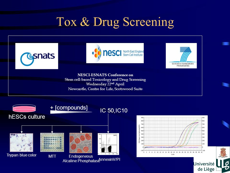 Tox & Drug Screening NESCI-ESNATS Conference on Stem cell-based Toxicology and Drug Screening Wednesday 22 nd April Newcastle, Centre for Life, Scotsw