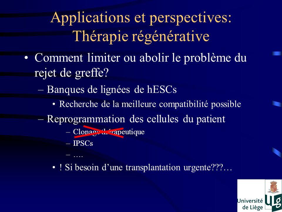 Applications et perspectives: Thérapie régénérative Comment limiter ou abolir le problème du rejet de greffe? –Banques de lignées de hESCs Recherche d